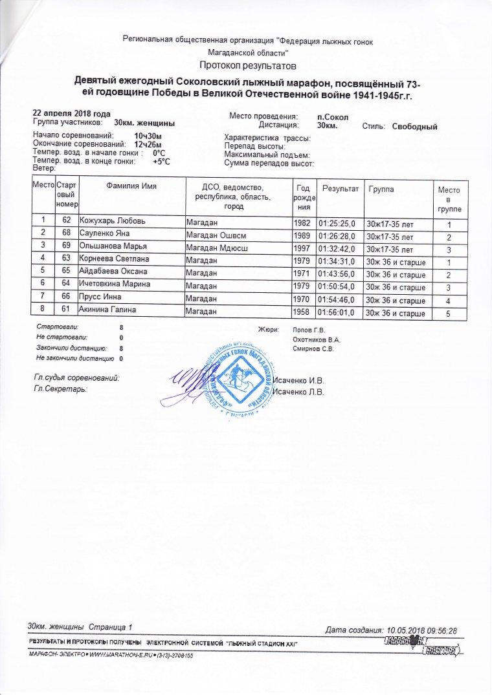Соколовский 22.04.2018 МАРАФОН